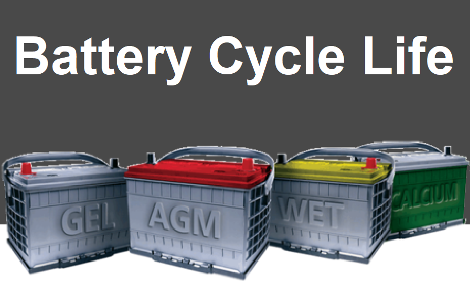 000 Battery Cycles